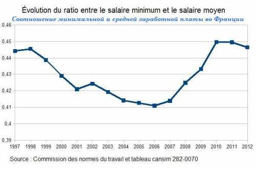 средняя и минимальная пенсия в эстонии в 2018